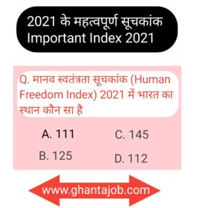 2021 के महत्वपूर्ण सूचकांक Quiz | Important Index 2021 Online Test | Important Current Affairs In hindi