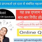 उपाधि, प्राप्तकर्ता एवं दाता से सम्बंधित महत्वपूर्ण Questions Online Quiz