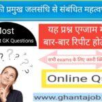 विश्व की प्रमुख जलसंधि से सम्बंधित महत्वपूर्ण GK Questions Online Quiz